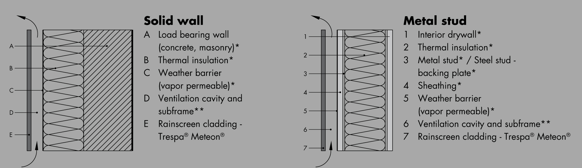 Trespa Wall Panel System : Panelled facade trespa architecture in transformation